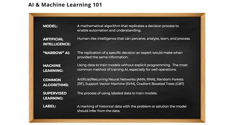 ospreydata blog artificial intelligence machine learning 101